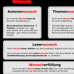 Infografik Wunschparade