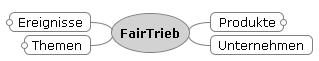 FairTrieb